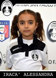 Iracà Alessandra