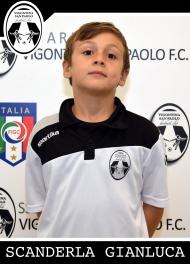 Scanderla Gianluca